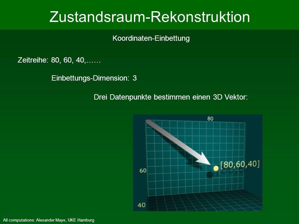 Zustandsraum-Rekonstruktion