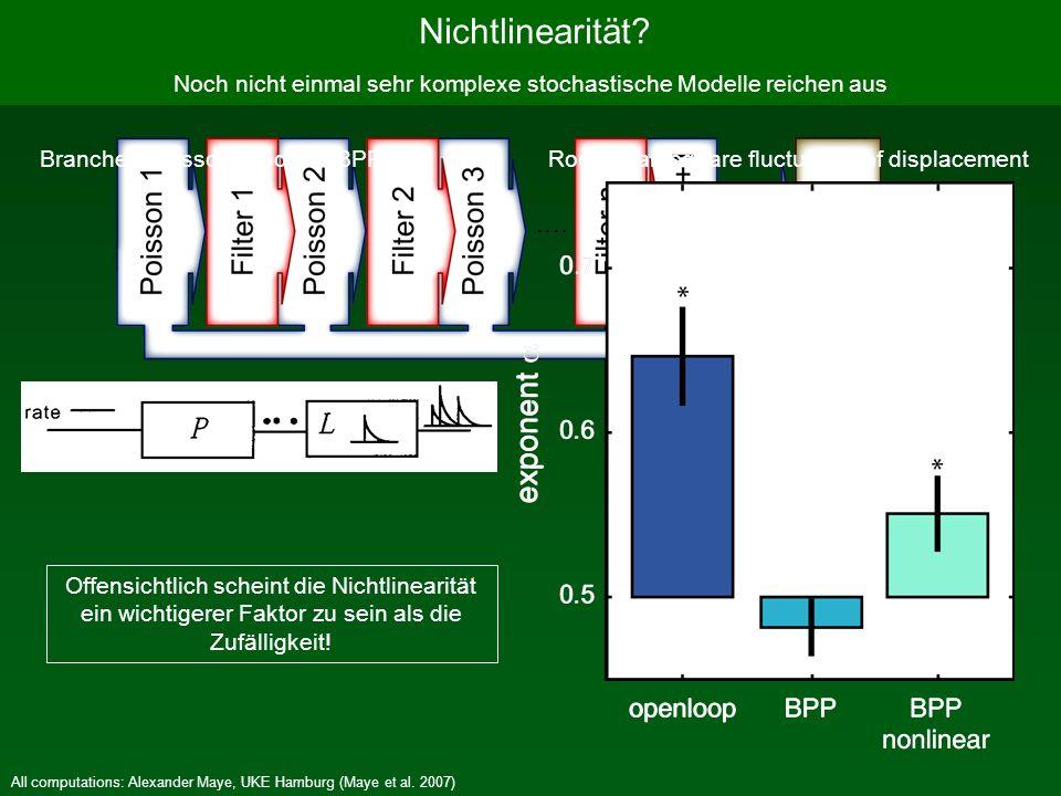 Nichtlinearität Noch nicht einmal sehr komplexe stochastische Modelle reichen aus. Branched Poisson Process: BPP.