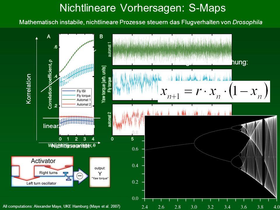 Nichtlineare Vorhersagen: S-Maps