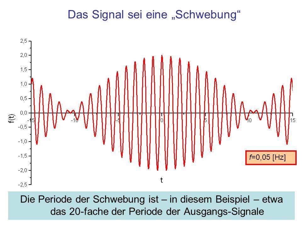 """Das Signal sei eine """"Schwebung"""
