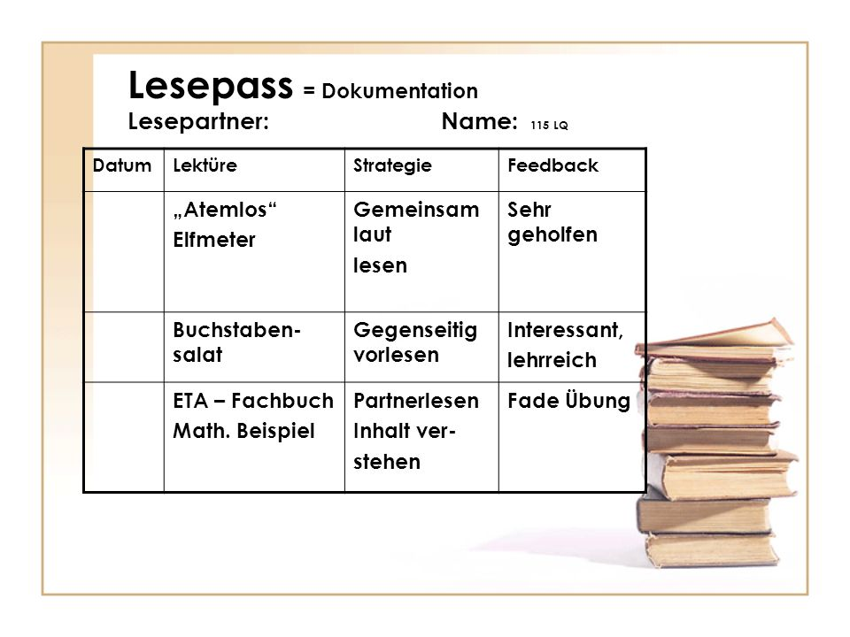 Lesepass = Dokumentation Lesepartner: Name: 115 LQ