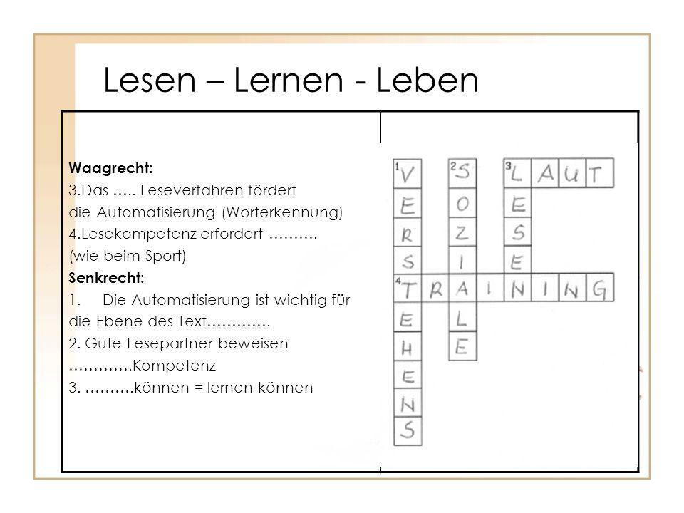Lesen – Lernen - Leben Waagrecht: 3.Das ….. Leseverfahren fördert