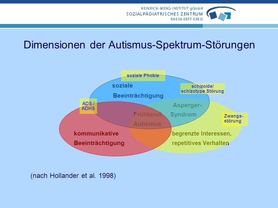 Dimensionen der Autismus-Spektrum-Störungen