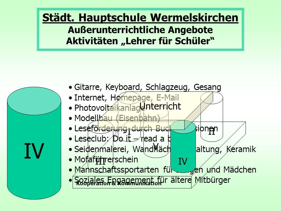 IV Städt. Hauptschule Wermelskirchen Außerunterrichtliche Angebote