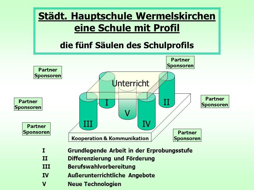 Städt. Hauptschule Wermelskirchen die fünf Säulen des Schulprofils