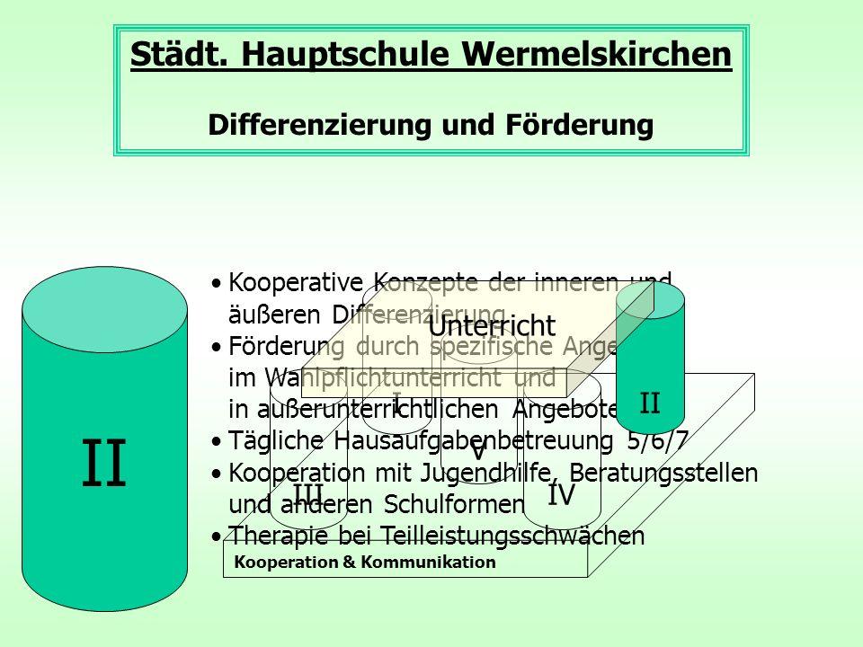Städt. Hauptschule Wermelskirchen Differenzierung und Förderung
