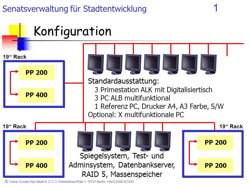 Konfiguration Standardausstattung: