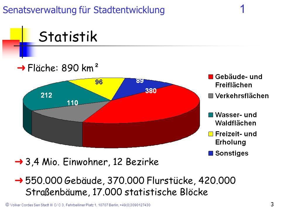 Statistik Fläche: 890 km² 3,4 Mio. Einwohner, 12 Bezirke
