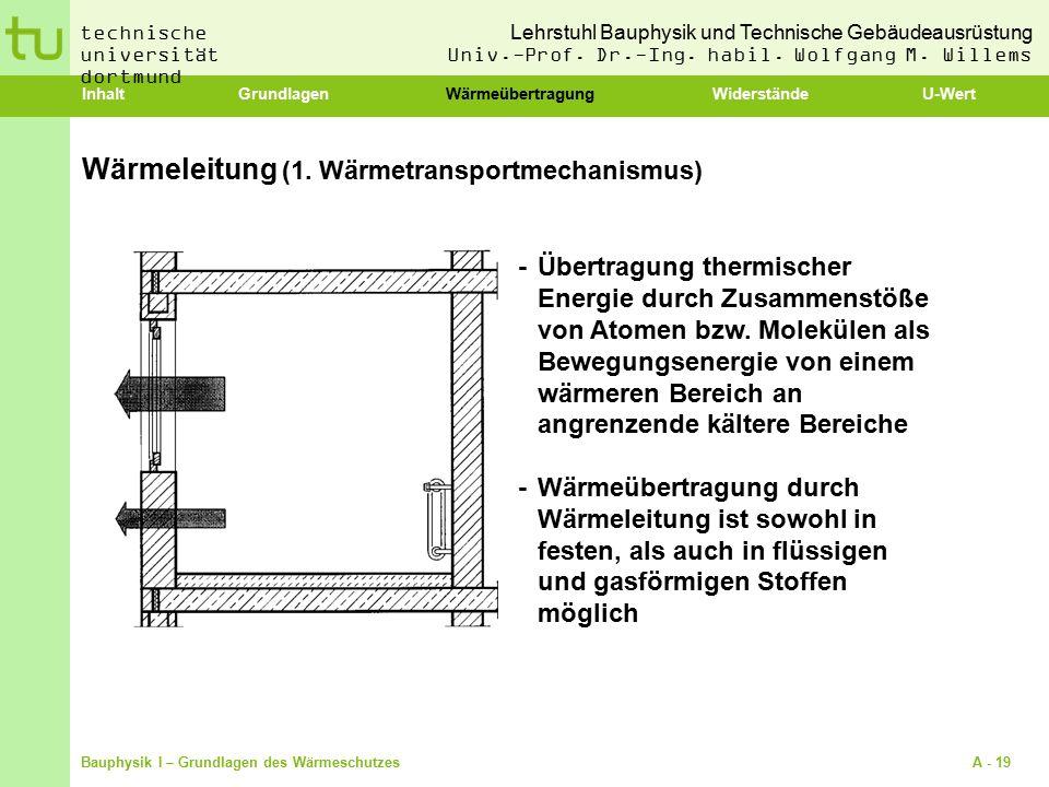 Wärmeleitung (1. Wärmetransportmechanismus)