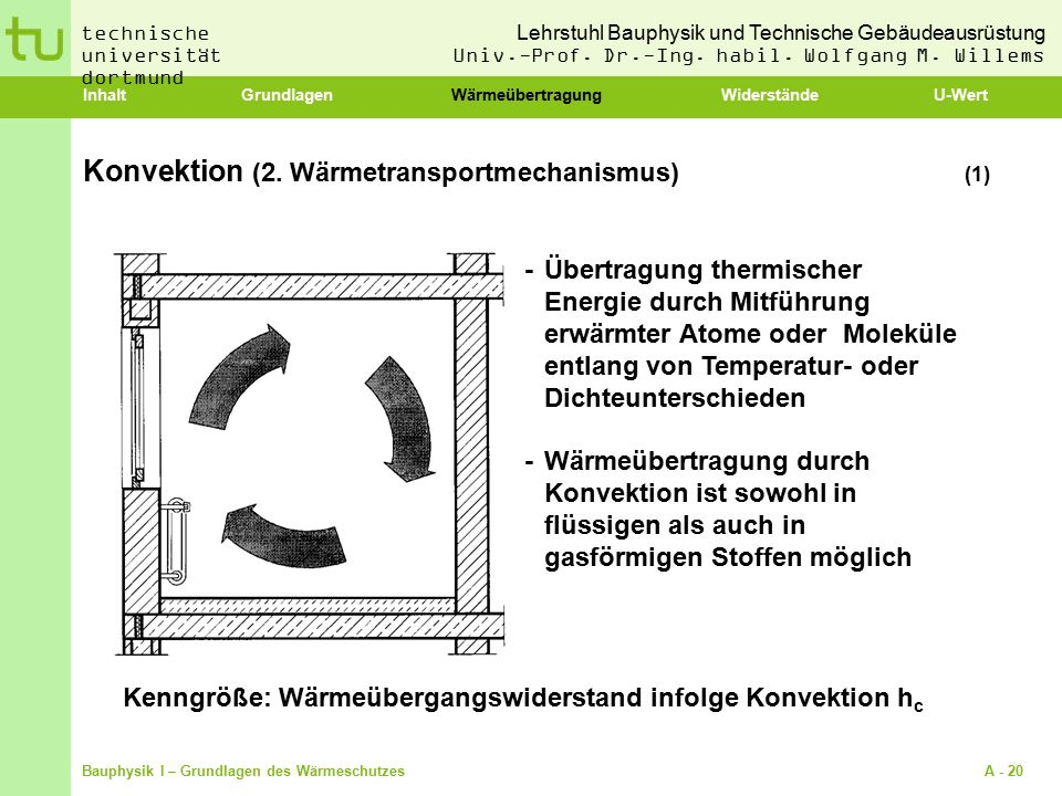 Konvektion (2. Wärmetransportmechanismus) (1)