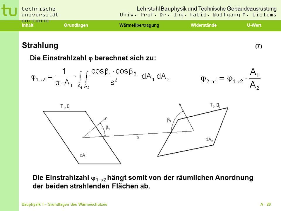 Strahlung (7) Die Einstrahlzahl  berechnet sich zu: