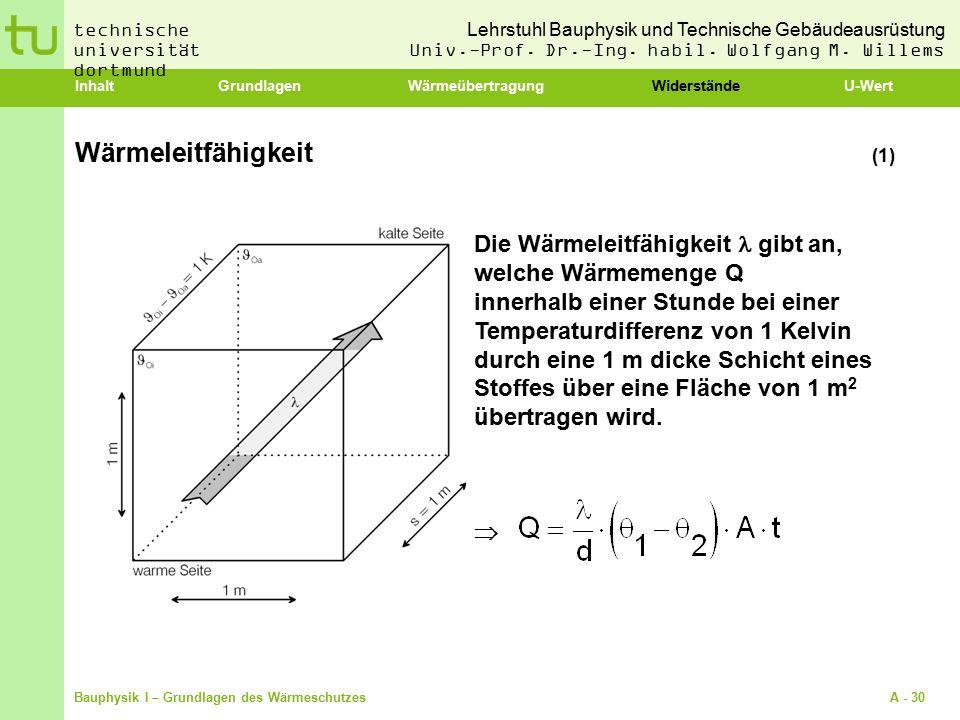Wärmeleitfähigkeit (1)
