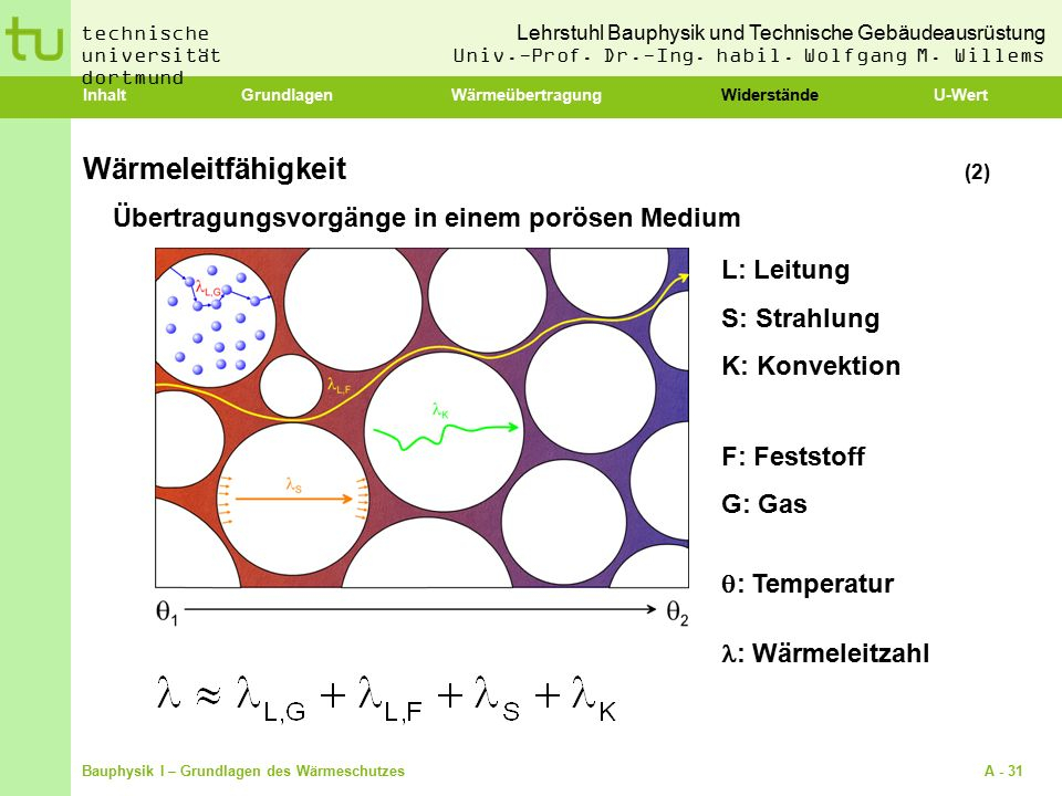 Wärmeleitfähigkeit (2)