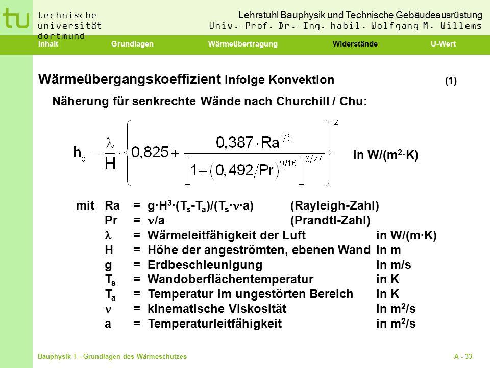 Wärmeübergangskoeffizient infolge Konvektion (1)