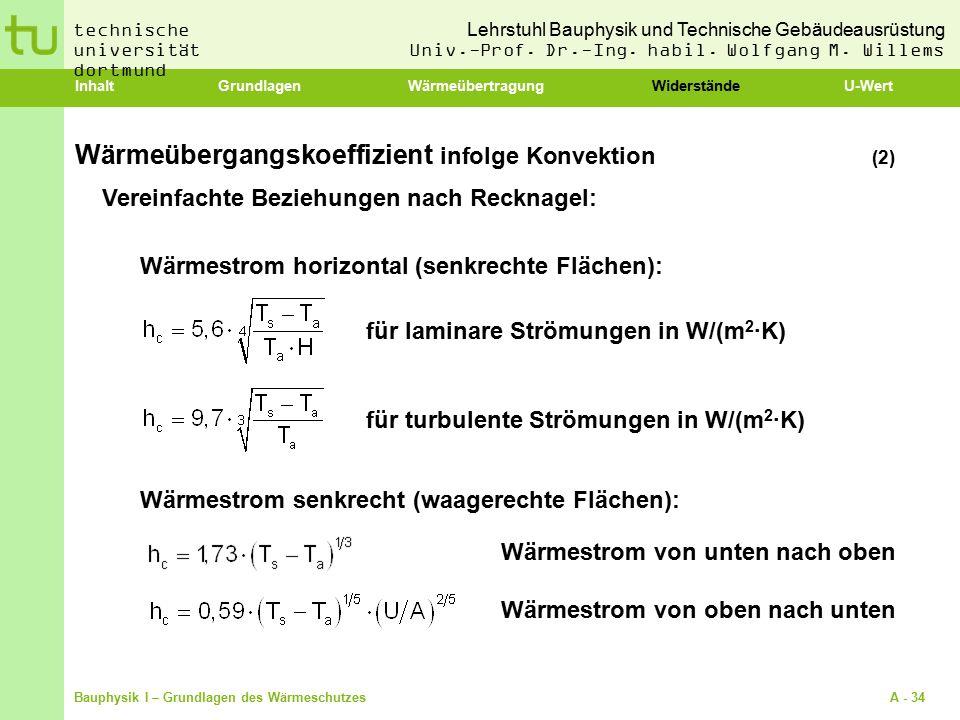 Wärmeübergangskoeffizient infolge Konvektion (2)