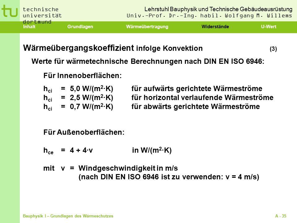 Wärmeübergangskoeffizient infolge Konvektion (3)