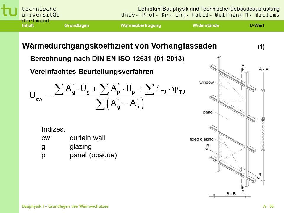 Wärmedurchgangskoeffizient von Vorhangfassaden (1)