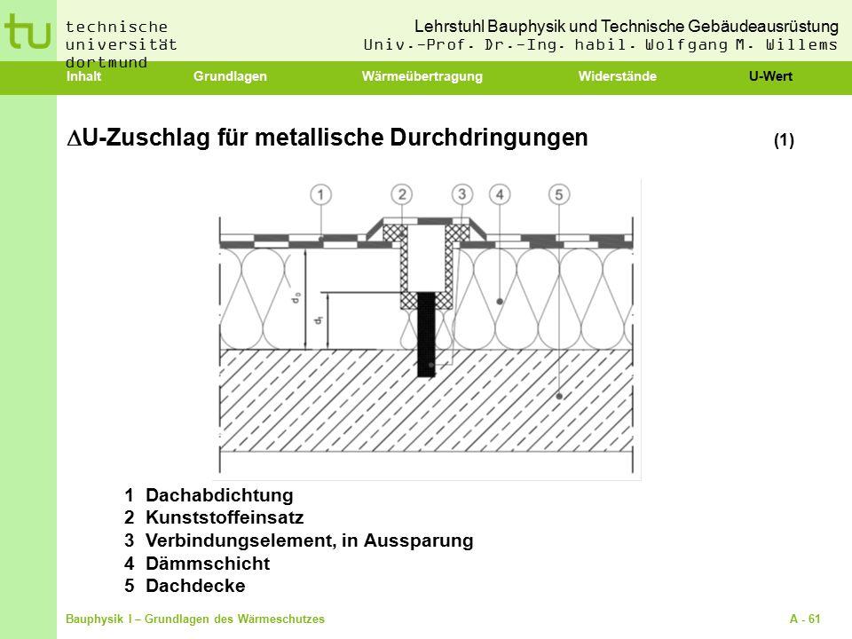 U-Zuschlag für metallische Durchdringungen (1)