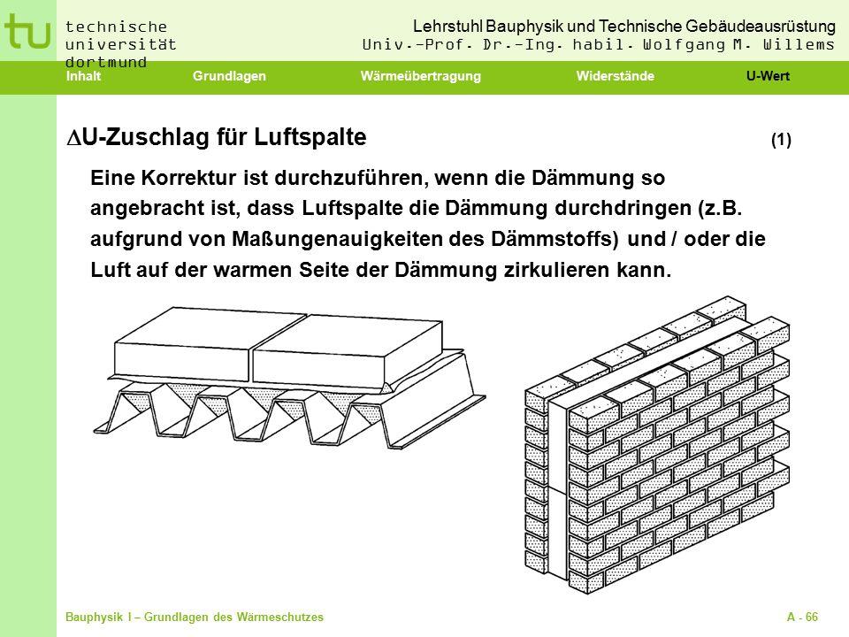 U-Zuschlag für Luftspalte (1)