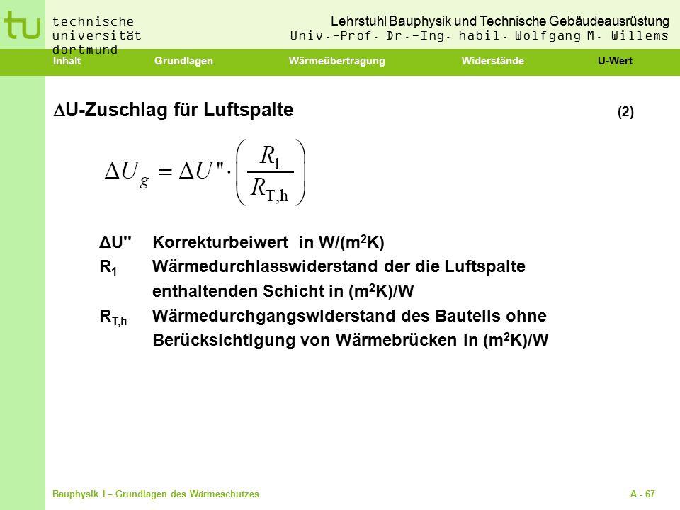 U-Zuschlag für Luftspalte (2)