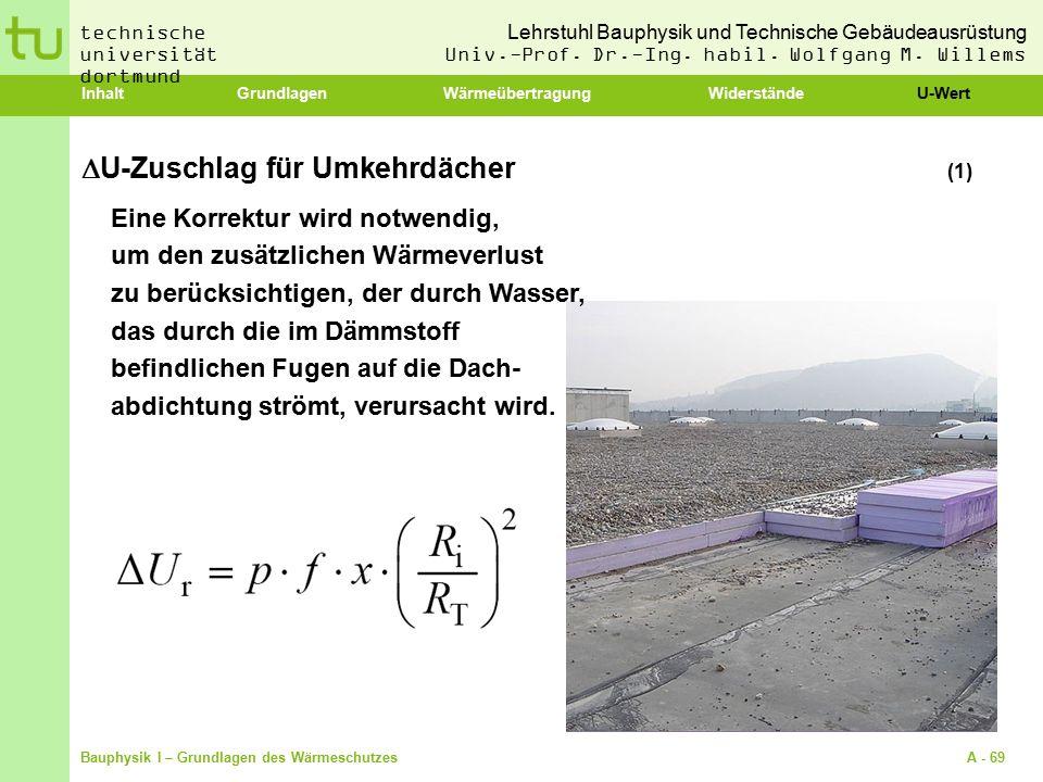 U-Zuschlag für Umkehrdächer (1)