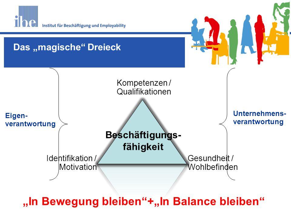 """In Bewegung bleiben +""In Balance bleiben"