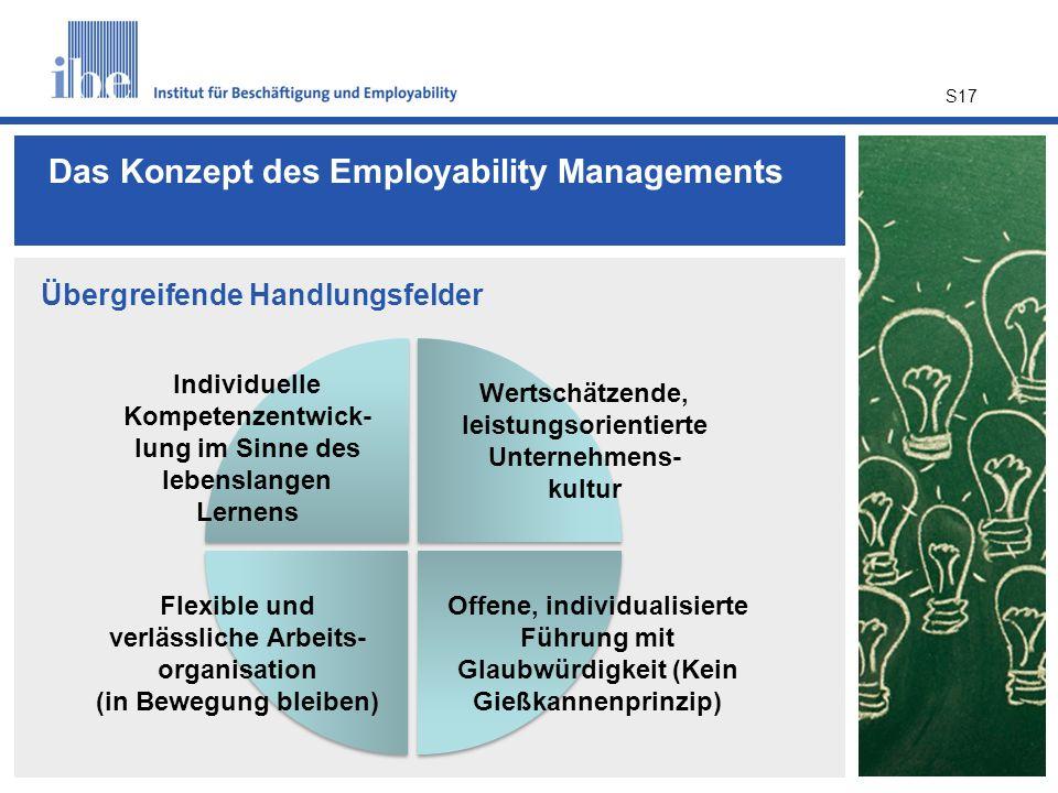 Das Konzept des Employability Managements