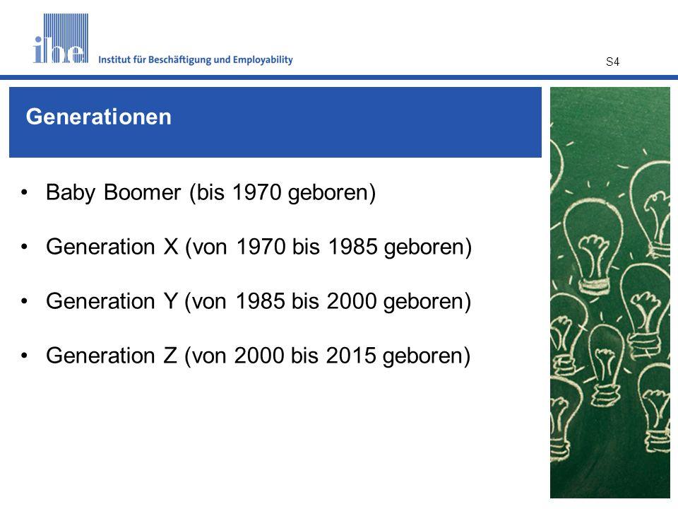 Generationen Baby Boomer (bis 1970 geboren) Generation X (von 1970 bis 1985 geboren) Generation Y (von 1985 bis 2000 geboren)