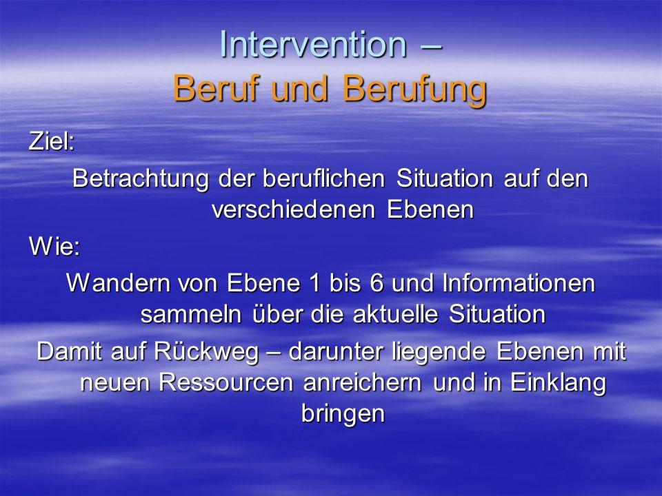 Intervention – Beruf und Berufung