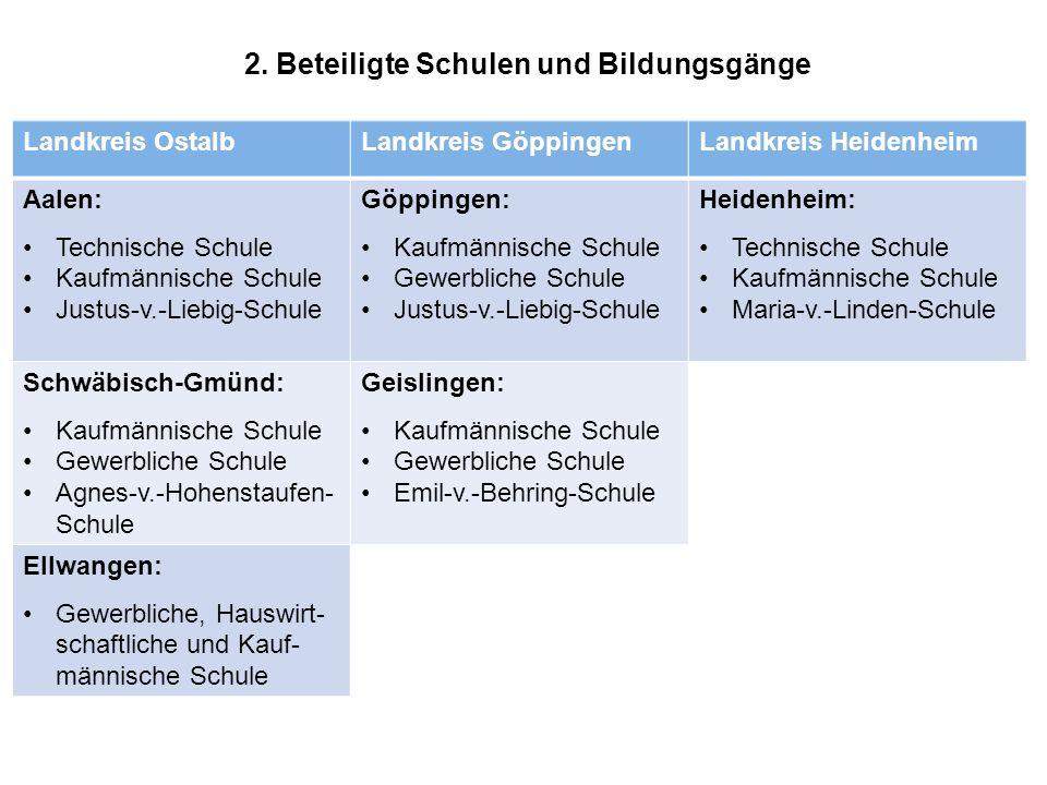 2. Beteiligte Schulen und Bildungsgänge
