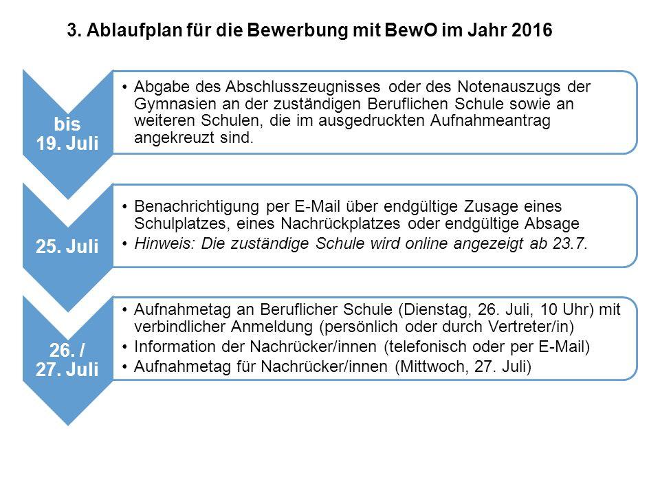 3. Ablaufplan für die Bewerbung mit BewO im Jahr 2016