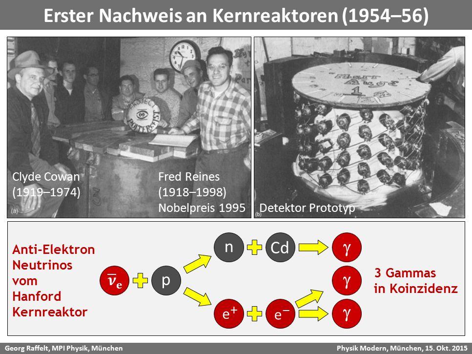 Erster Nachweis an Kernreaktoren (1954–56)