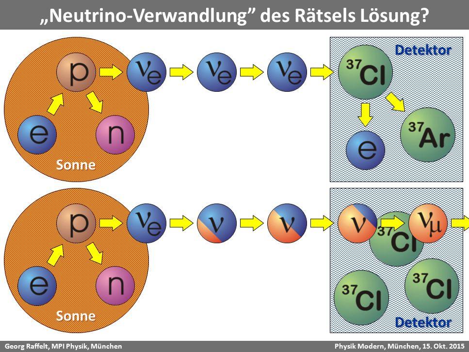 """Neutrino-Verwandlung des Rätsels Lösung"