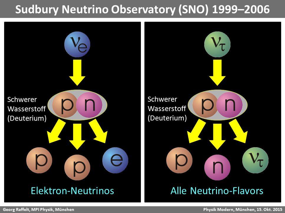 Sudbury Neutrino Observatory (SNO) 1999–2006