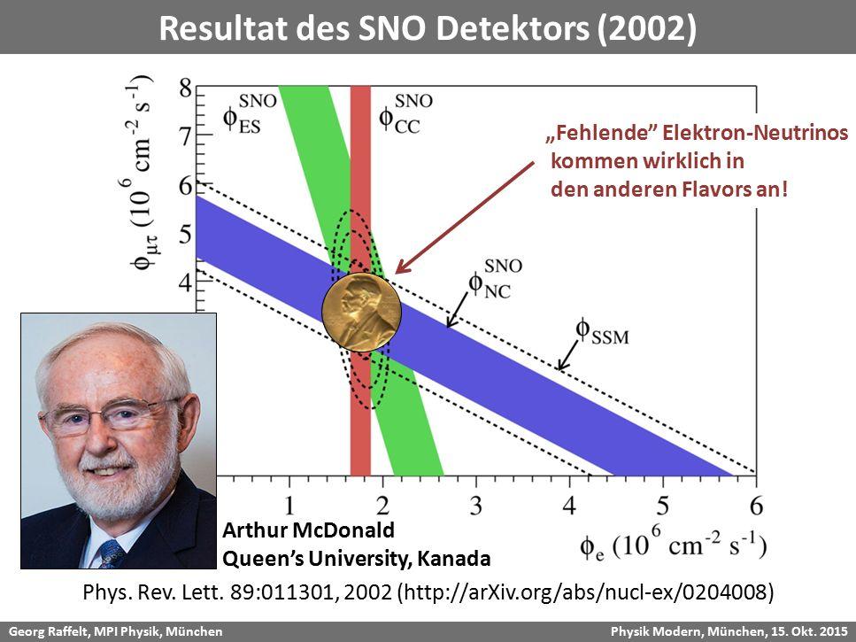 Resultat des SNO Detektors (2002)