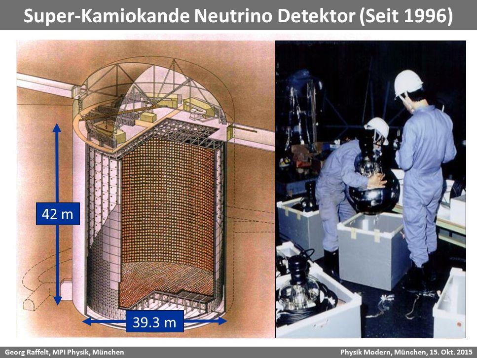 Super-Kamiokande Neutrino Detektor (Seit 1996)
