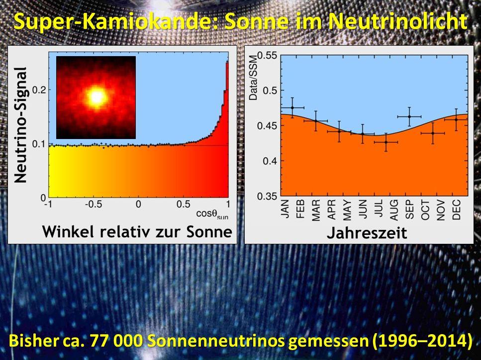 Super-Kamiokande: Sonne im Neutrinolicht