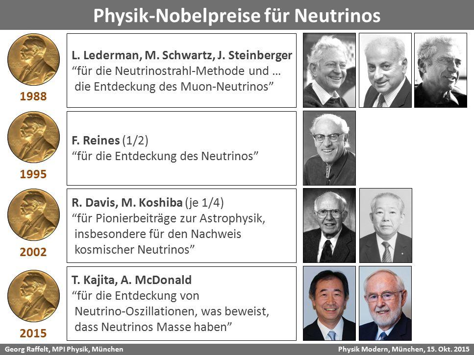 Physik-Nobelpreise für Neutrinos