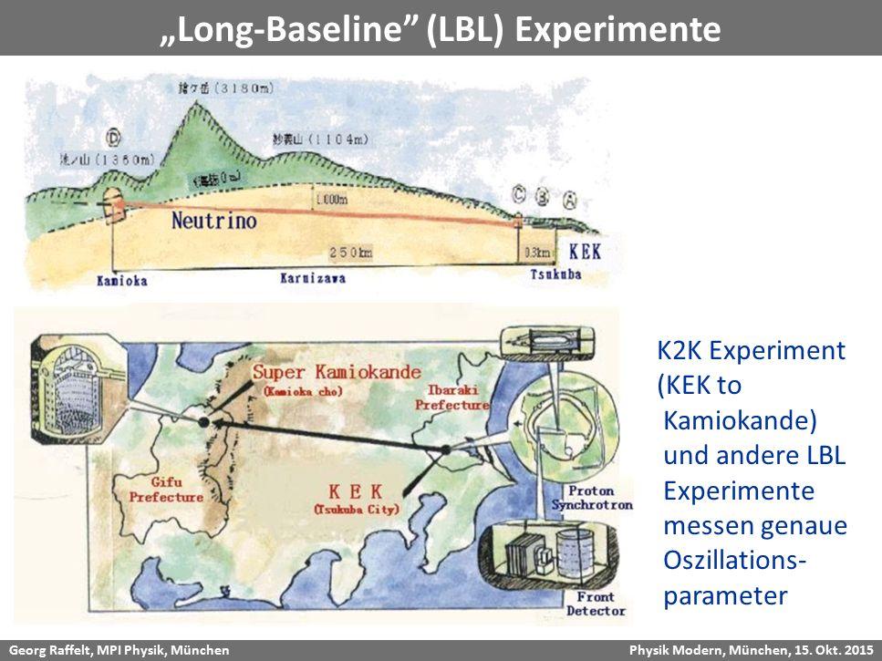 """Long-Baseline (LBL) Experimente"