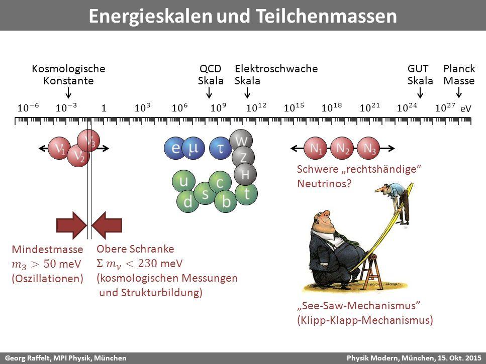 Energieskalen und Teilchenmassen