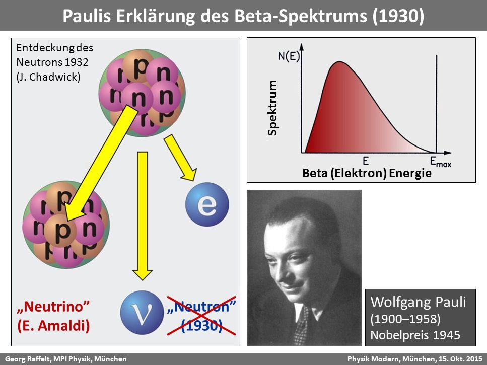 Paulis Erklärung des Beta-Spektrums (1930)