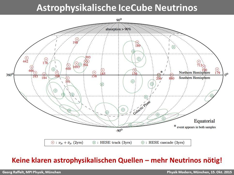 Astrophysikalische IceCube Neutrinos