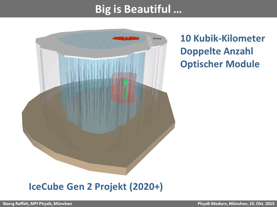 Big is Beautiful … 10 Kubik-Kilometer Doppelte Anzahl Optischer Module