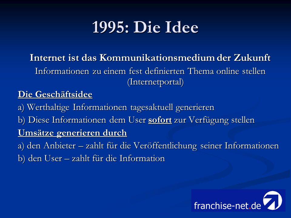 Internet ist das Kommunikationsmedium der Zukunft