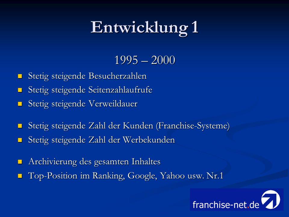 Entwicklung 1 1995 – 2000 Stetig steigende Besucherzahlen