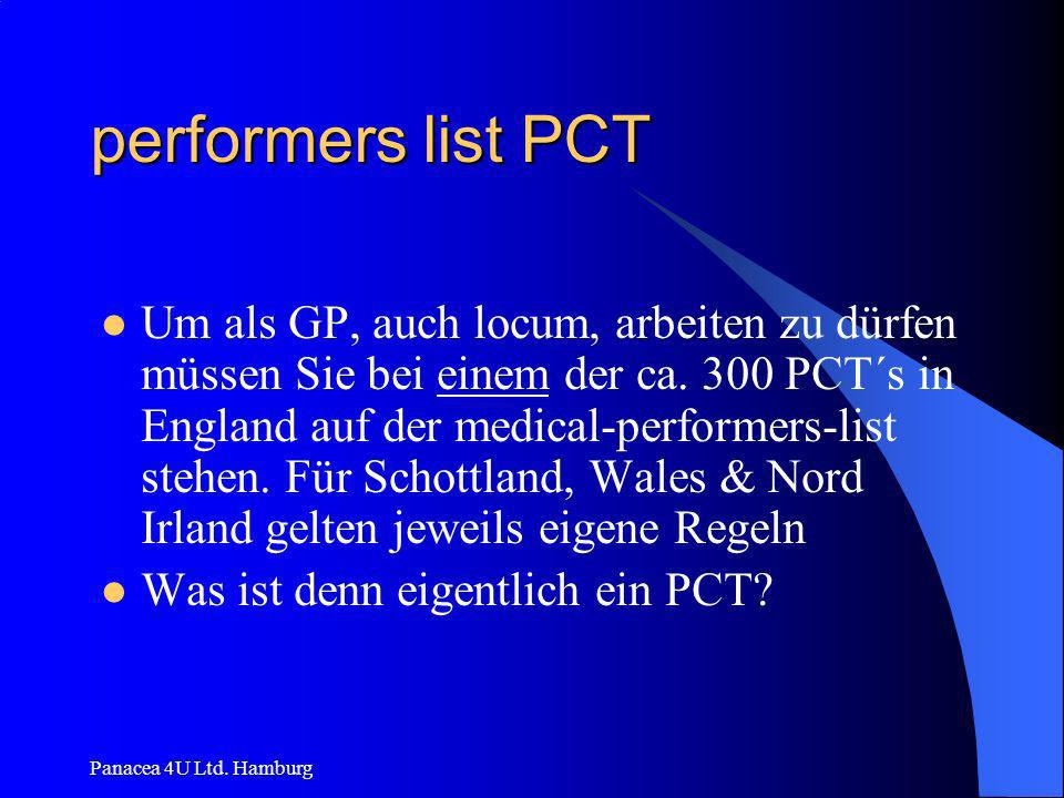 performers list PCT
