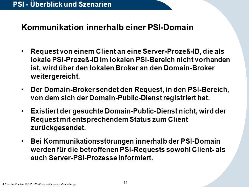 PSI - Überblick und Szenarien