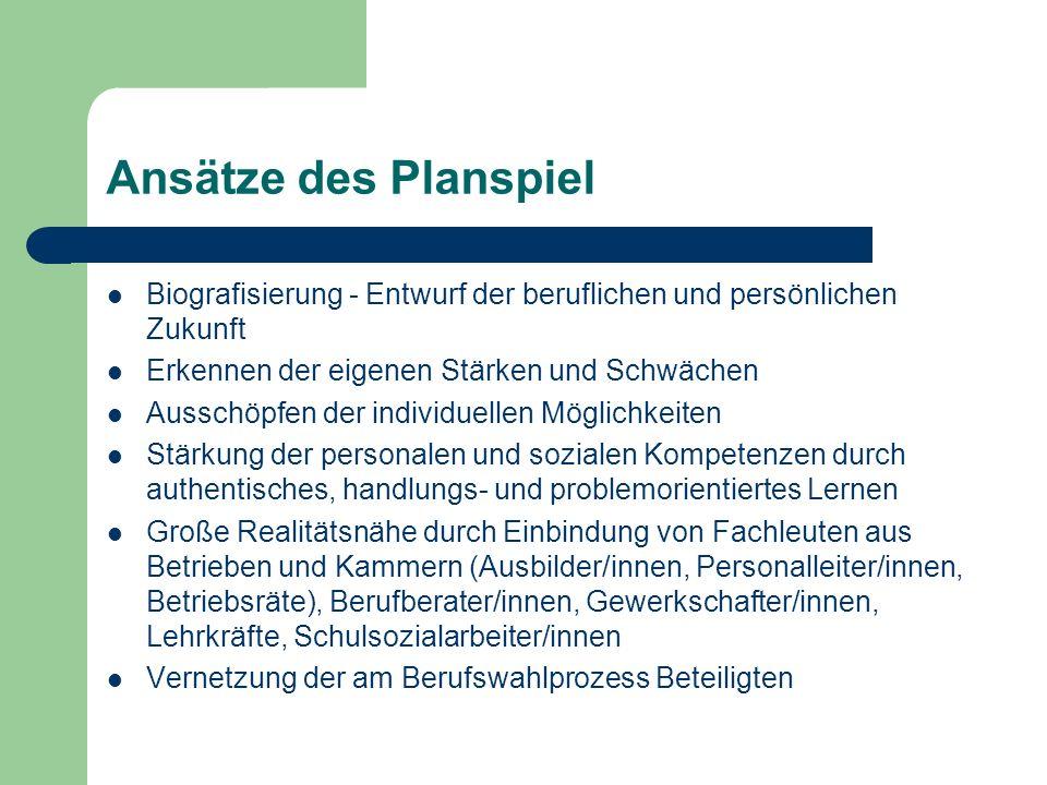 Ansätze des PlanspielBiografisierung - Entwurf der beruflichen und persönlichen Zukunft. Erkennen der eigenen Stärken und Schwächen.