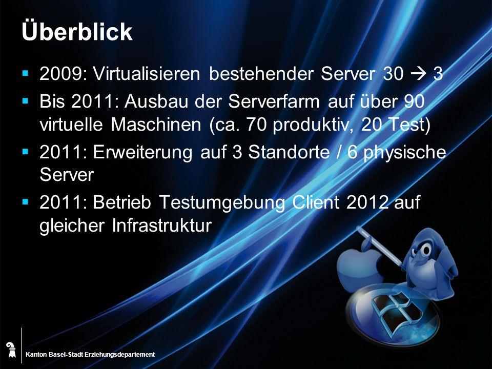 Überblick 2009: Virtualisieren bestehender Server 30  3