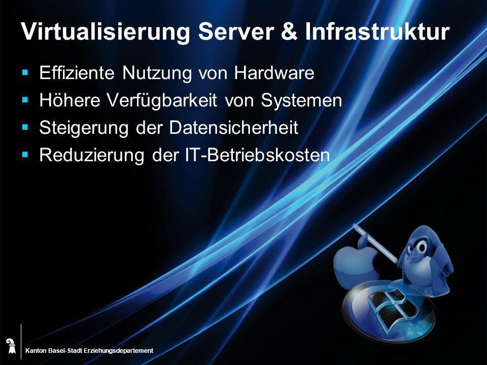 Virtualisierung Server & Infrastruktur